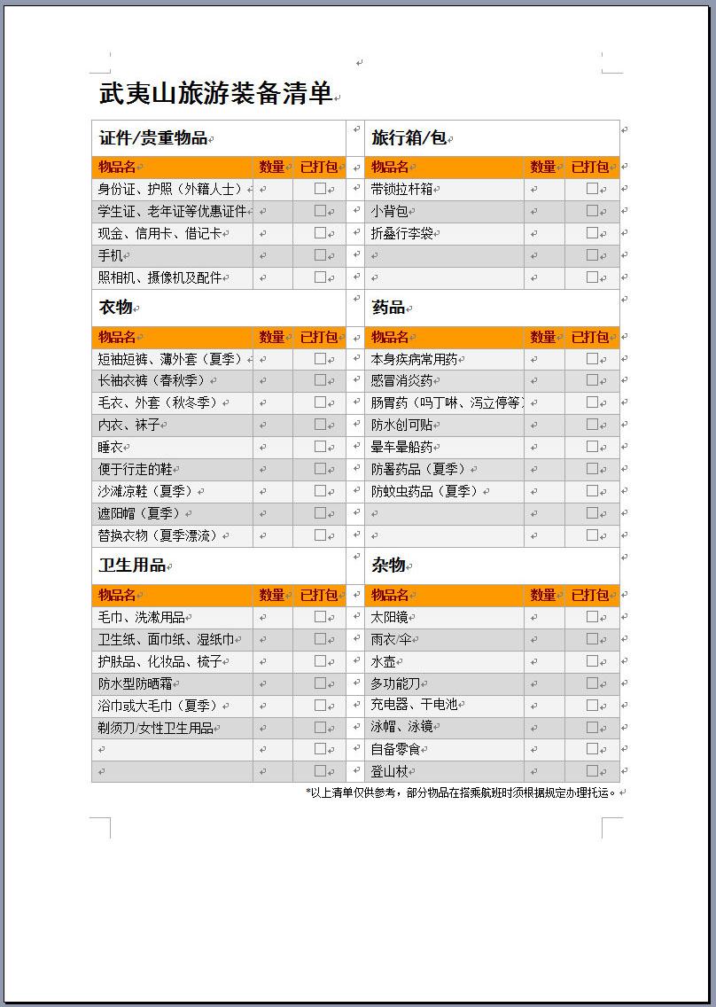 千赢国际下载app千亿国际娱乐qy966装备清单